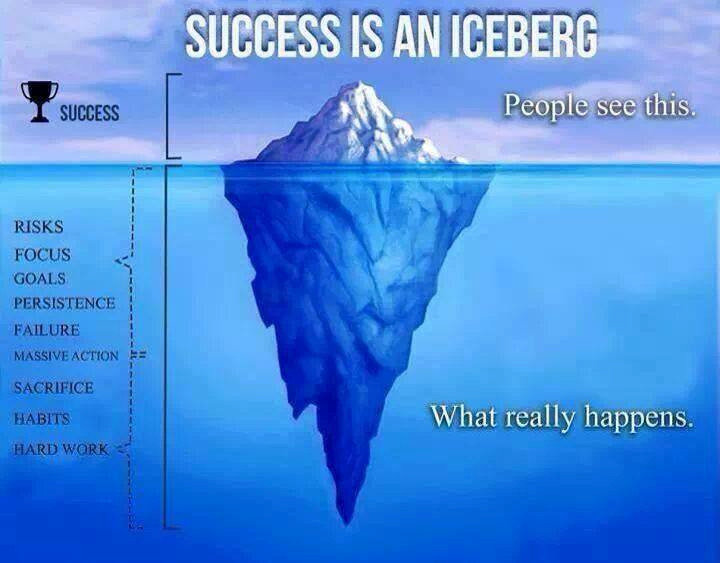 Success is like an ice berg